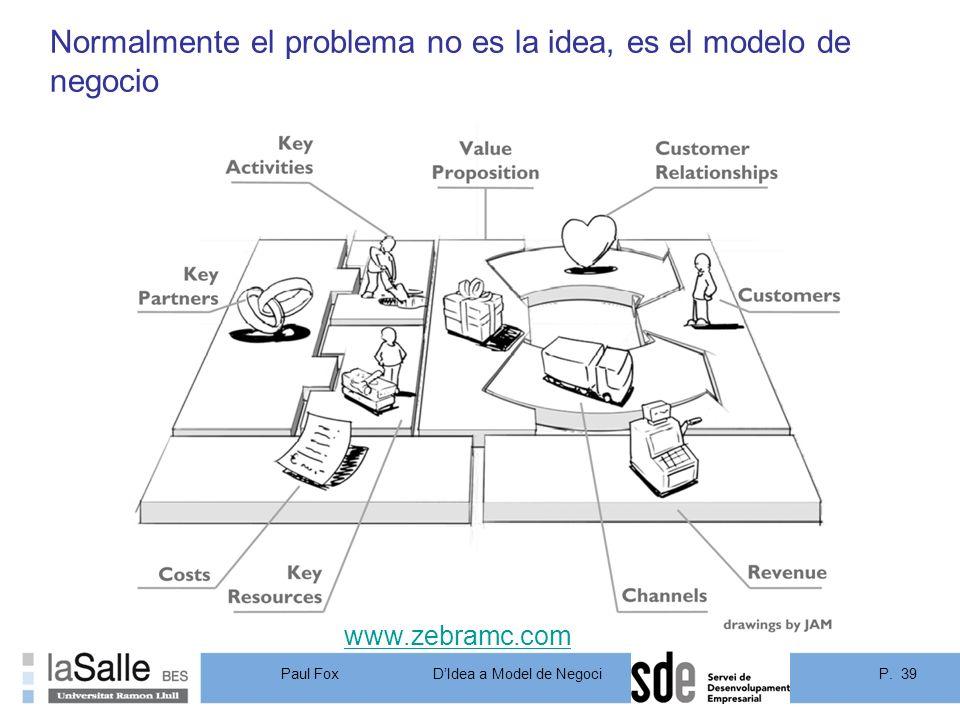 Normalmente el problema no es la idea, es el modelo de negocio