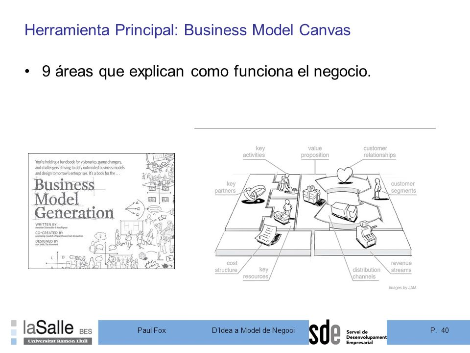 Herramienta Principal: Business Model Canvas