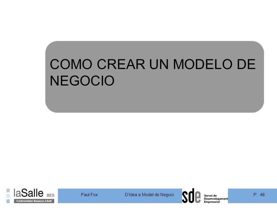 COMO CREAR UN MODELO DE NEGOCIO