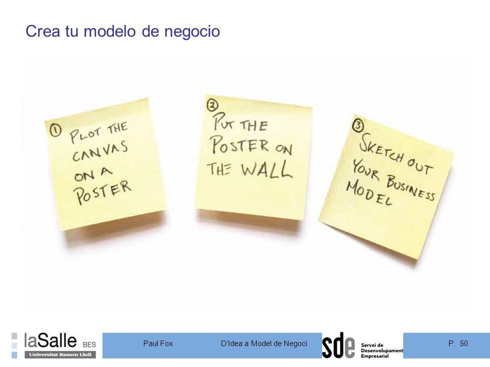 Crea tu modelo de negocio