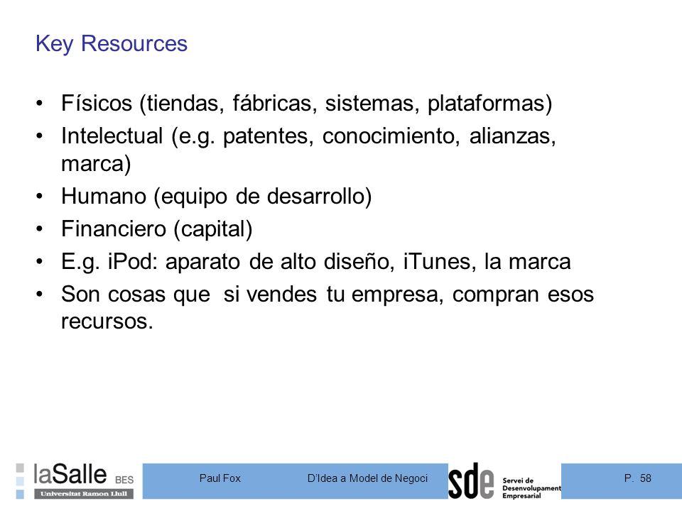 Key Resources Físicos (tiendas, fábricas, sistemas, plataformas) Intelectual (e.g. patentes, conocimiento, alianzas, marca)