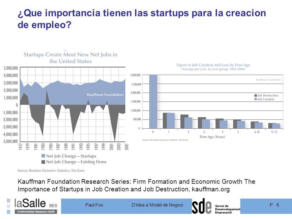 ¿Que importancia tienen las startups para la creacion de empleo