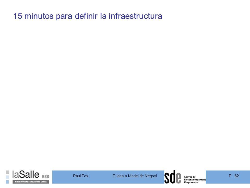 15 minutos para definir la infraestructura