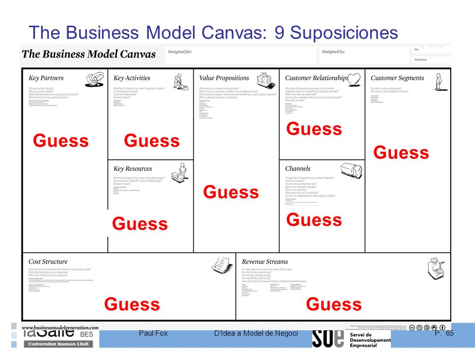 The Business Model Canvas: 9 Suposiciones