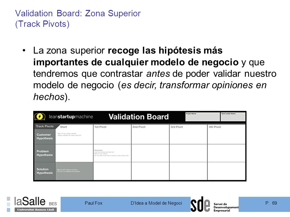 Validation Board: Zona Superior (Track Pivots)