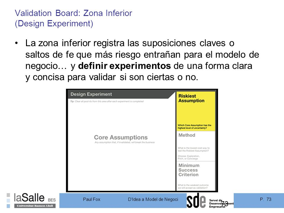 Validation Board: Zona Inferior (Design Experiment)