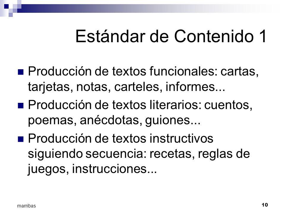 Estándar de Contenido 1 Producción de textos funcionales: cartas, tarjetas, notas, carteles, informes...