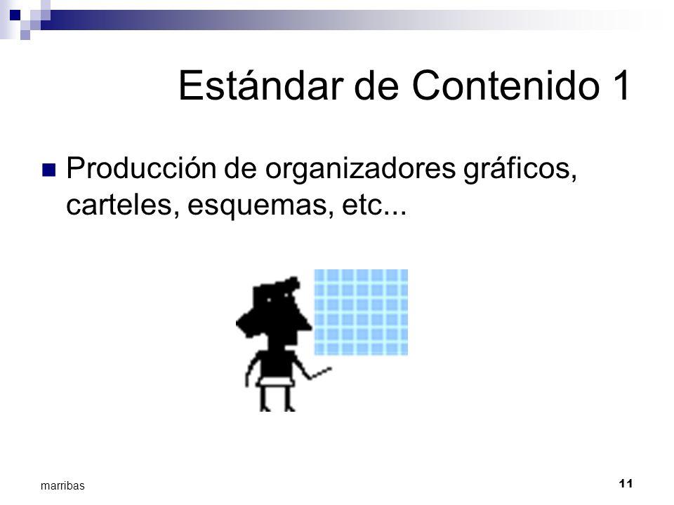 Estándar de Contenido 1 Producción de organizadores gráficos, carteles, esquemas, etc... marribas