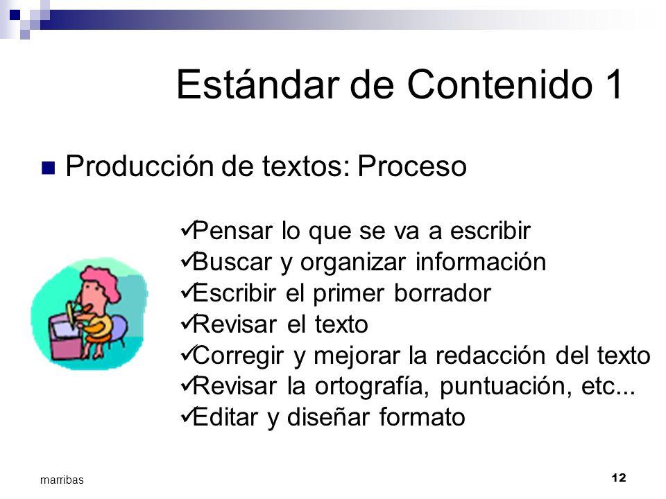 Estándar de Contenido 1 Producción de textos: Proceso