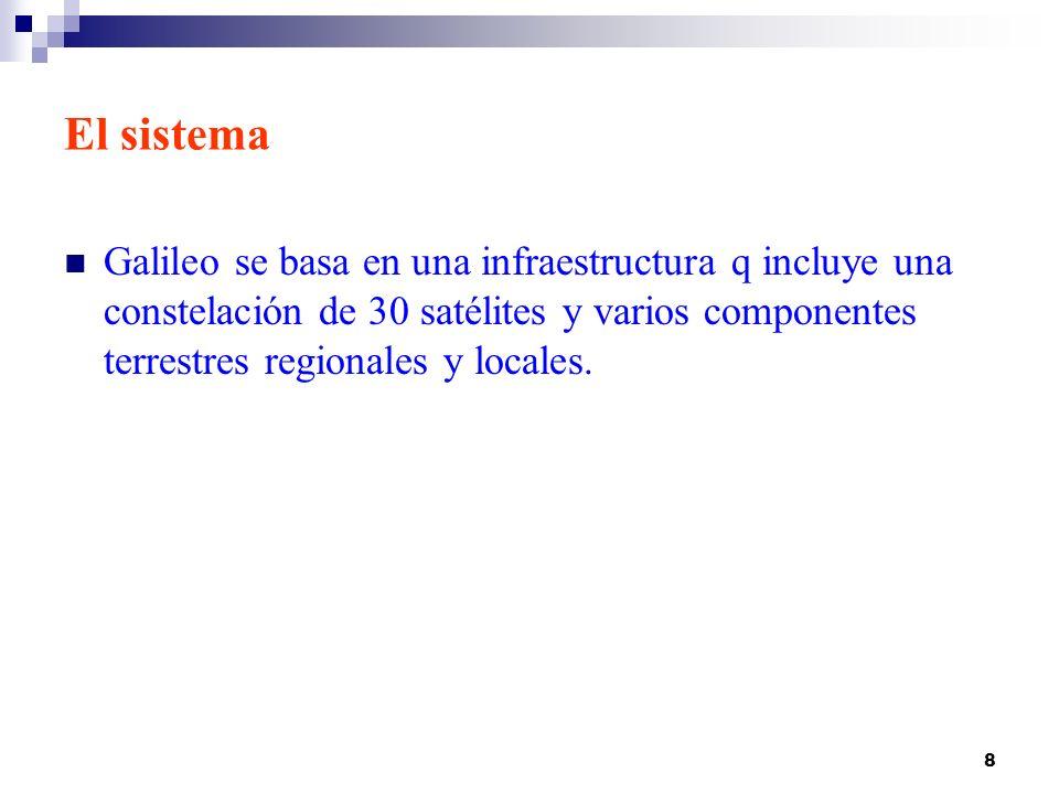 El sistemaGalileo se basa en una infraestructura q incluye una constelación de 30 satélites y varios componentes terrestres regionales y locales.