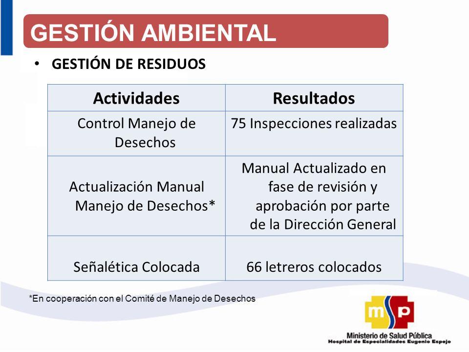 GESTIÓN AMBIENTAL Actividades Resultados GESTIÓN DE RESIDUOS