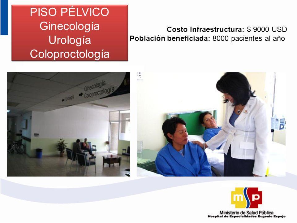 PISO PÉLVICO Ginecología Urología Coloproctología