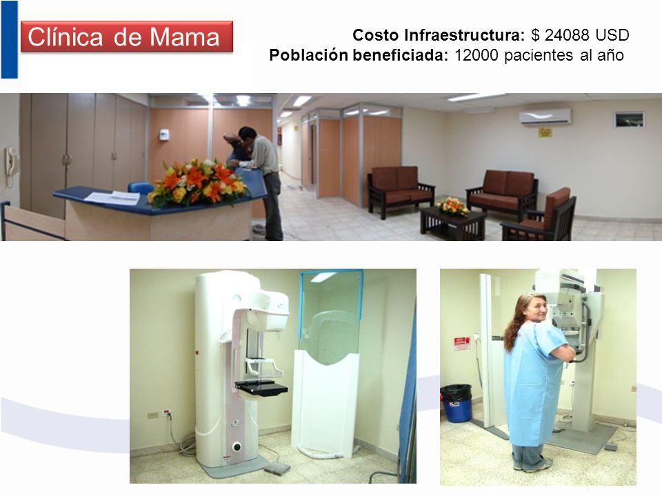 Clínica de Mama Costo Infraestructura: $ 24088 USD