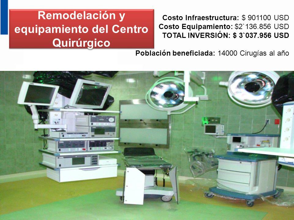 Remodelación y equipamiento del Centro Quirúrgico