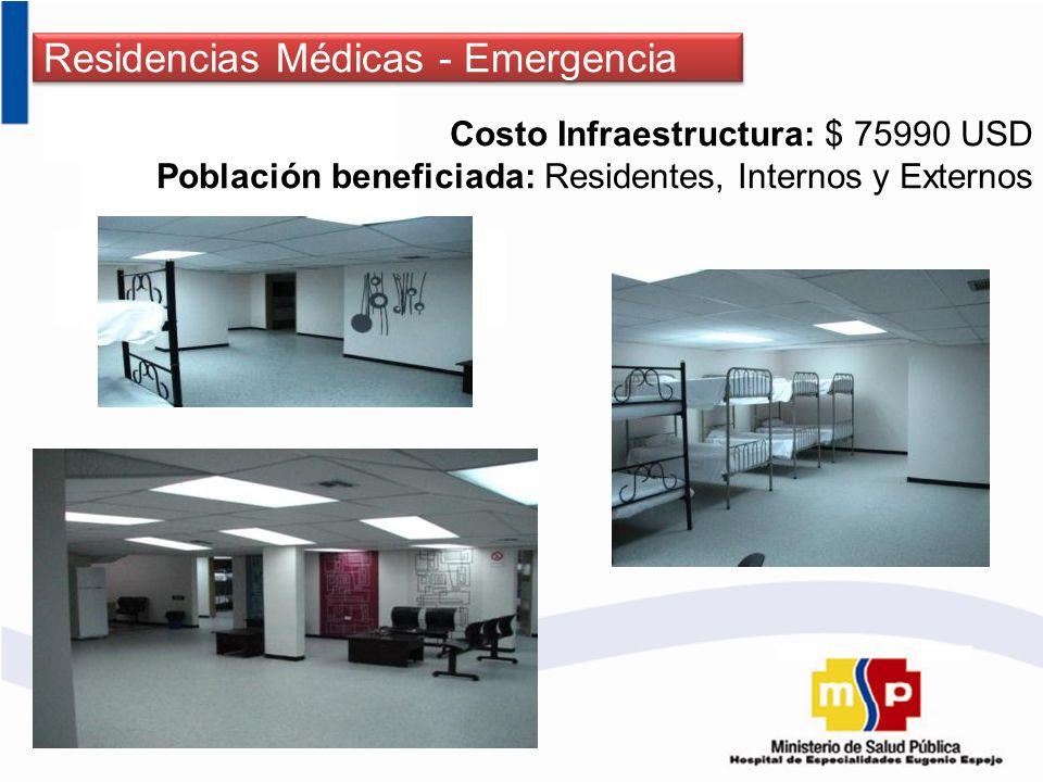 Residencias Médicas - Emergencia