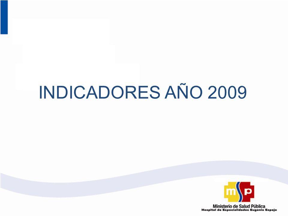 INDICADORES AÑO 2009