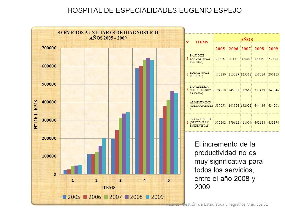 HOSPITAL DE ESPECIALIDADES EUGENIO ESPEJO