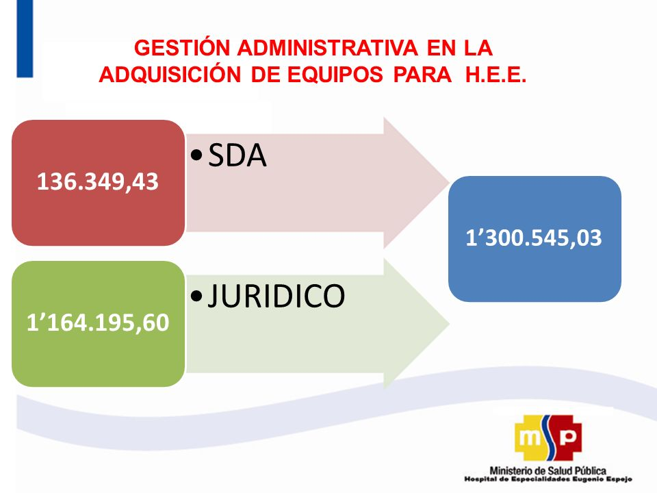 GESTIÓN ADMINISTRATIVA EN LA ADQUISICIÓN DE EQUIPOS PARA H.E.E.