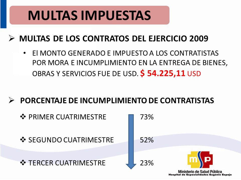 MULTAS IMPUESTAS MULTAS DE LOS CONTRATOS DEL EJERCICIO 2009
