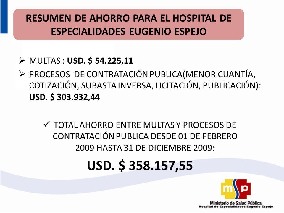 RESUMEN DE AHORRO PARA EL HOSPITAL DE ESPECIALIDADES EUGENIO ESPEJO