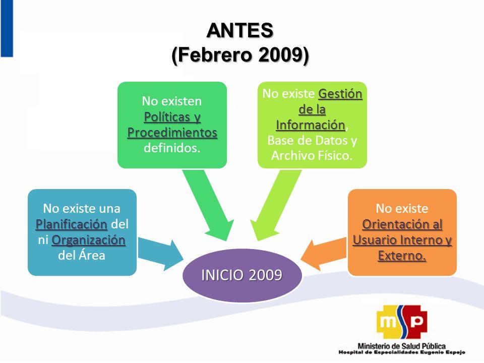 ANTES (Febrero 2009) INICIO 2009
