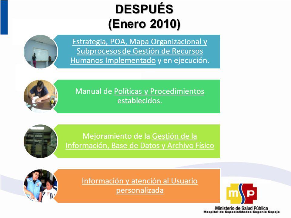 DESPUÉS (Enero 2010) Estrategia, POA, Mapa Organizacional y Subprocesos de Gestión de Recursos Humanos Implementado y en ejecución.