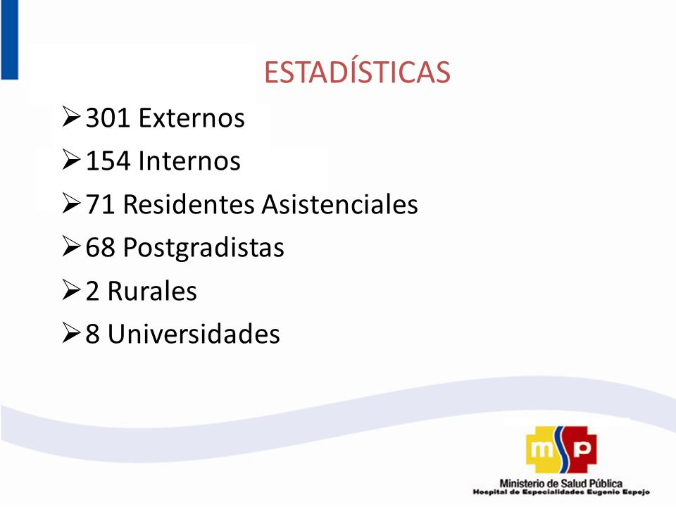 ESTADÍSTICAS 301 Externos 154 Internos 71 Residentes Asistenciales
