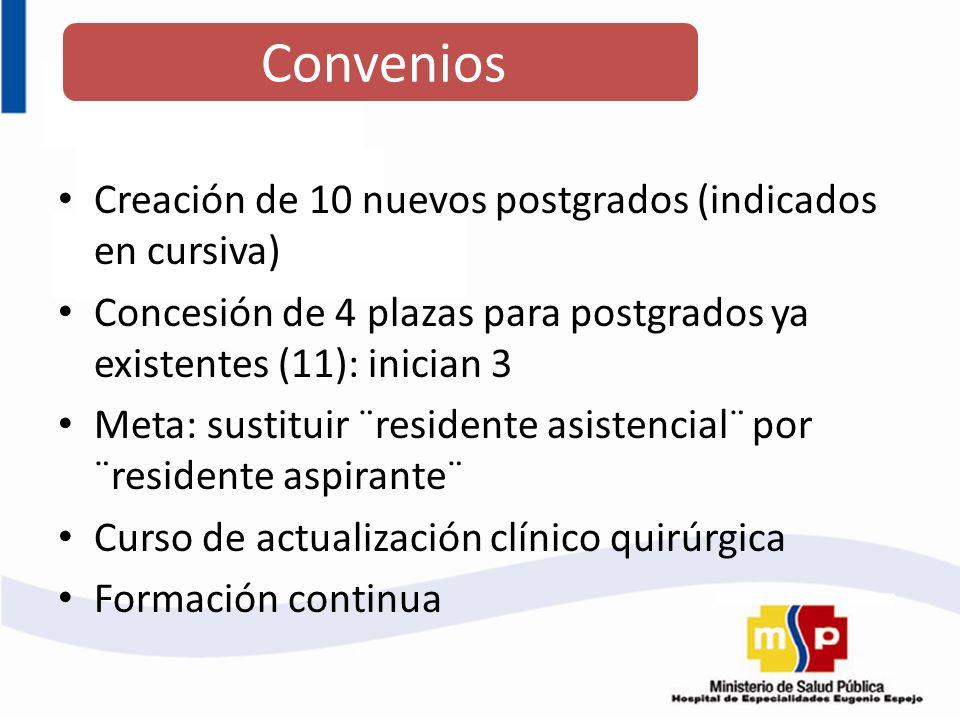 Convenios Convenios. Creación de 10 nuevos postgrados (indicados en cursiva) Concesión de 4 plazas para postgrados ya existentes (11): inician 3.