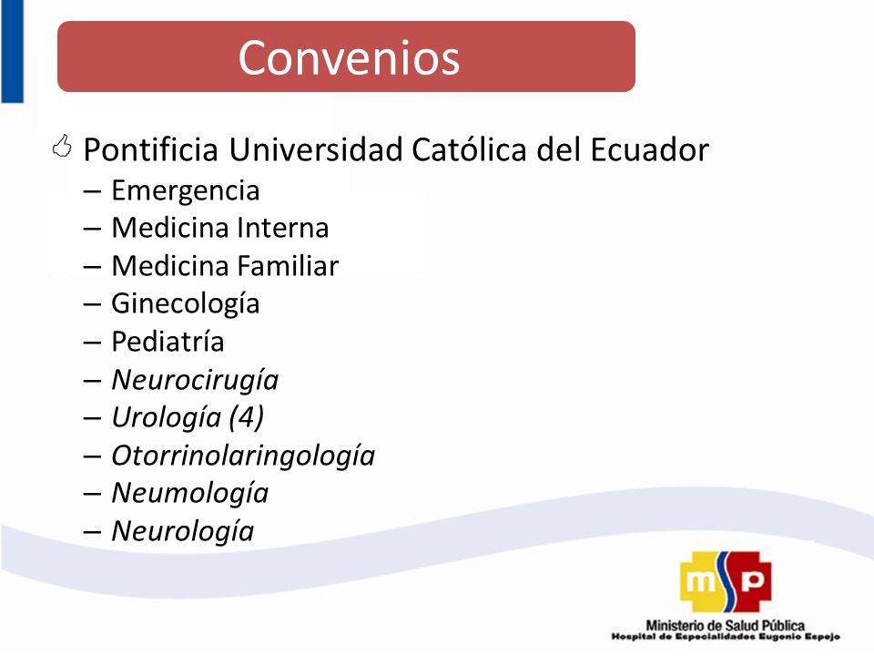 Convenios Pontificia Universidad Católica del Ecuador Emergencia