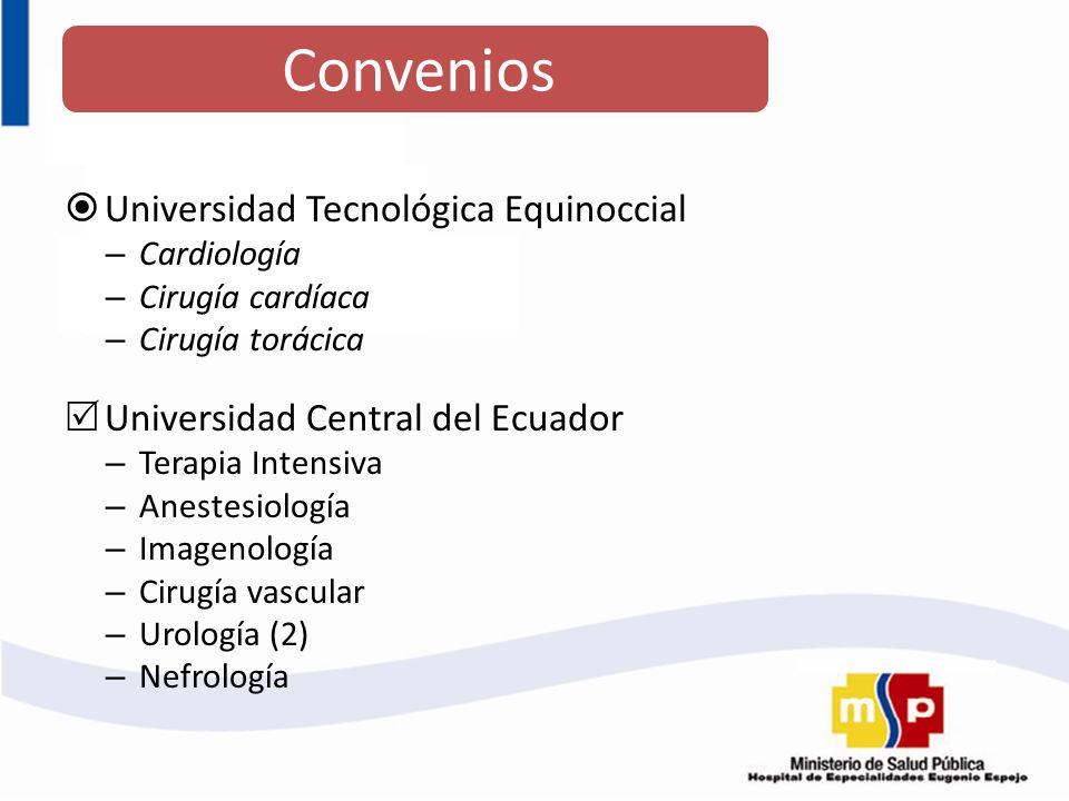 Convenios Universidad Tecnológica Equinoccial