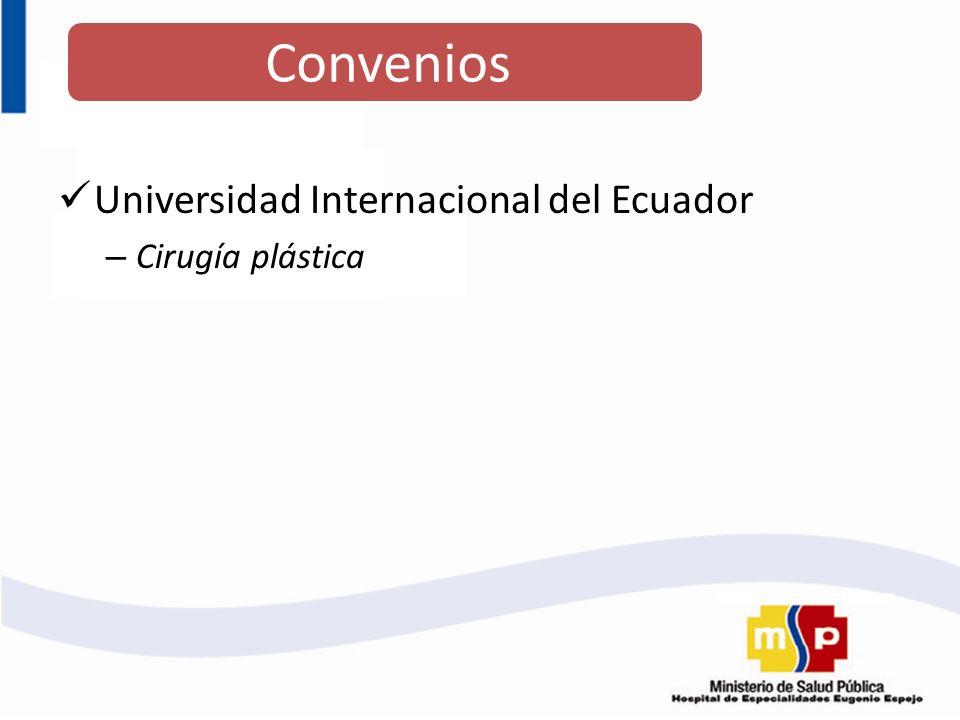 Convenios Universidad Internacional del Ecuador Cirugía plástica