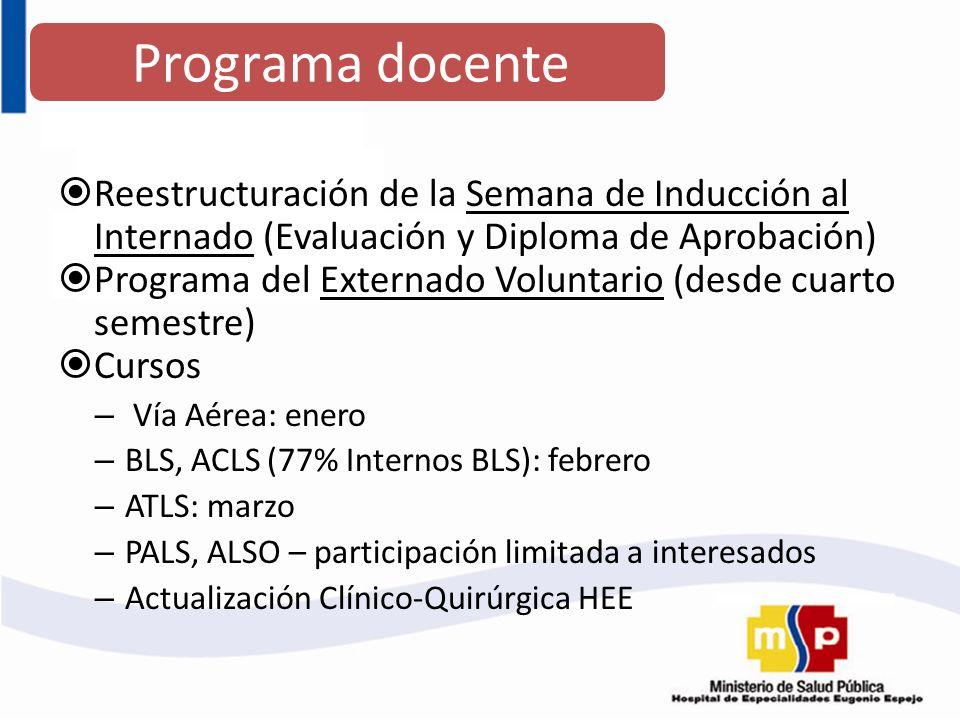 Programa docente Reestructuración de la Semana de Inducción al Internado (Evaluación y Diploma de Aprobación)