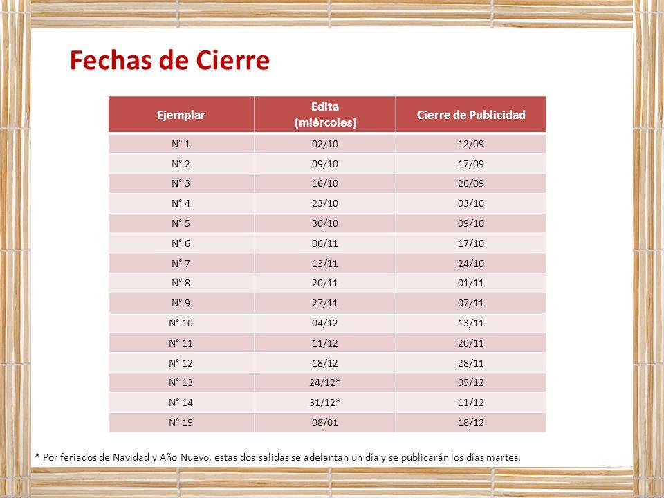 Fechas de Cierre Ejemplar Edita (miércoles) Cierre de Publicidad N° 1