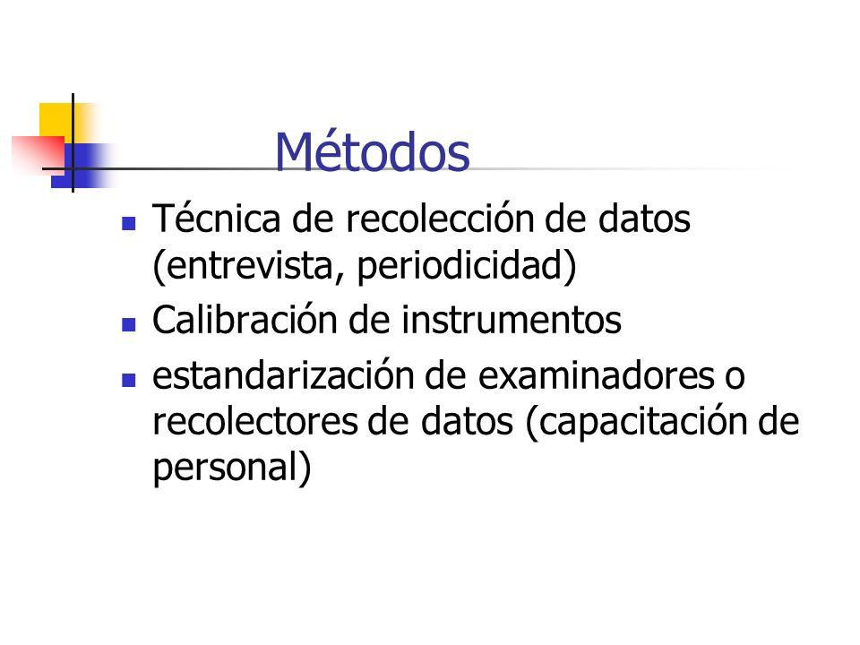 Métodos Técnica de recolección de datos (entrevista, periodicidad)