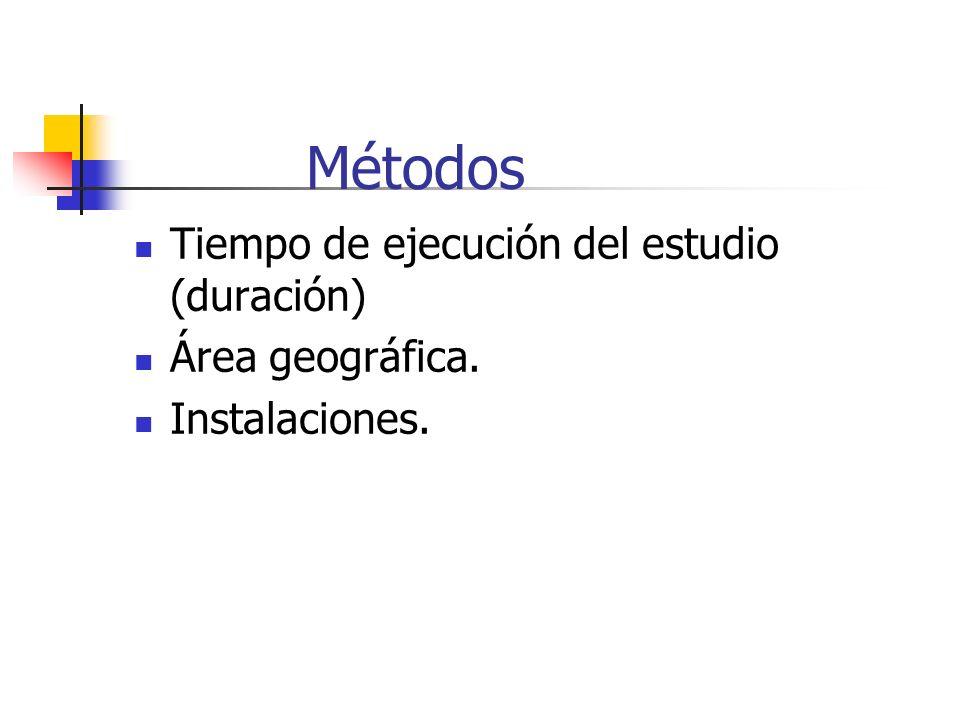 Métodos Tiempo de ejecución del estudio (duración) Área geográfica.
