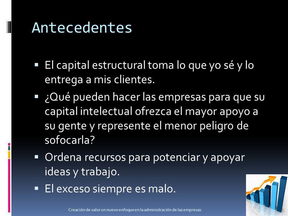 Antecedentes El capital estructural toma lo que yo sé y lo entrega a mis clientes.