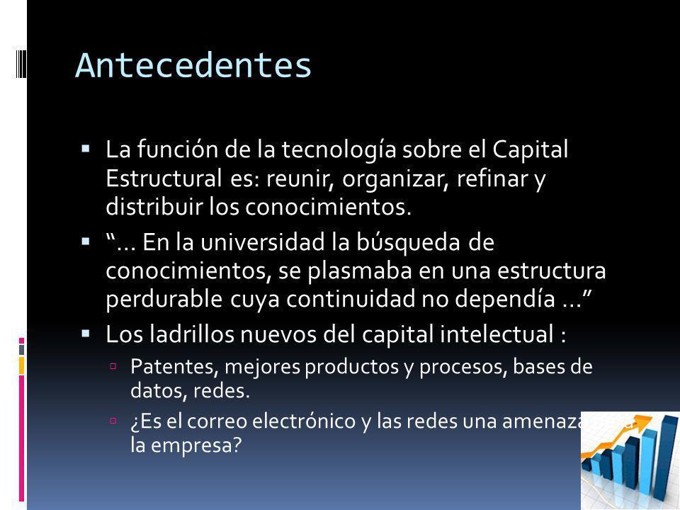 Antecedentes La función de la tecnología sobre el Capital Estructural es: reunir, organizar, refinar y distribuir los conocimientos.