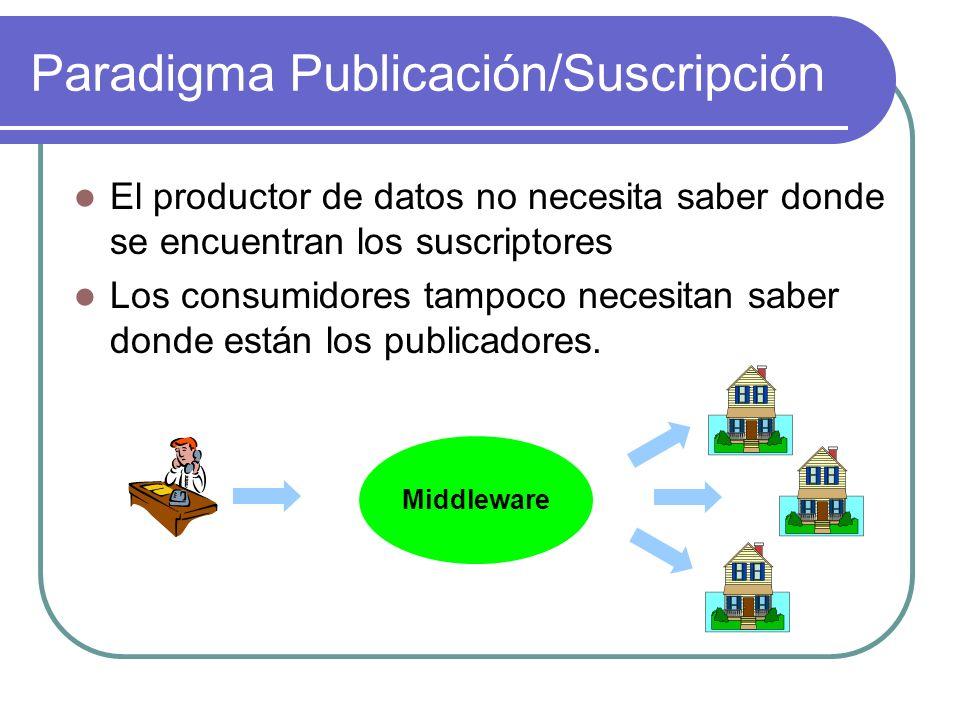 Paradigma Publicación/Suscripción
