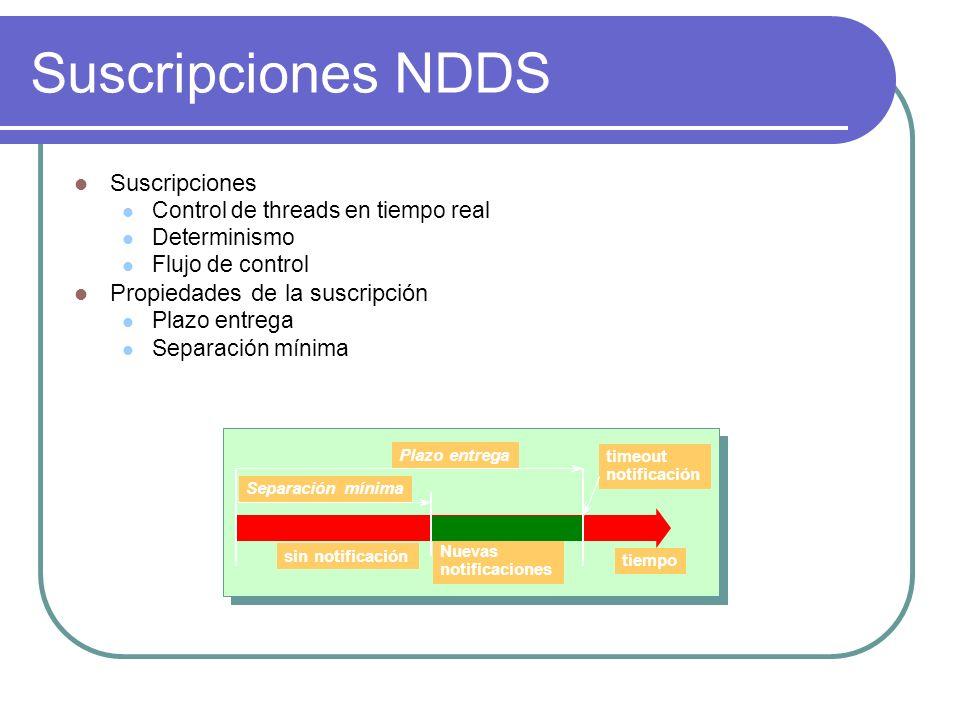 Suscripciones NDDS Suscripciones Propiedades de la suscripción