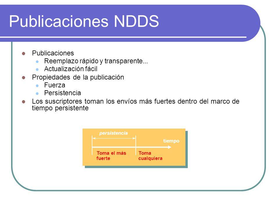 Publicaciones NDDS Publicaciones Propiedades de la publicación