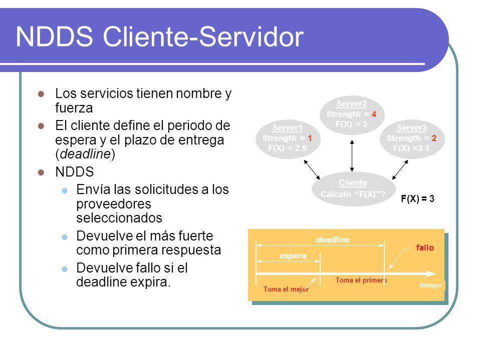 NDDS Cliente-Servidor