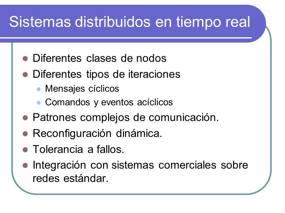Sistemas distribuidos en tiempo real
