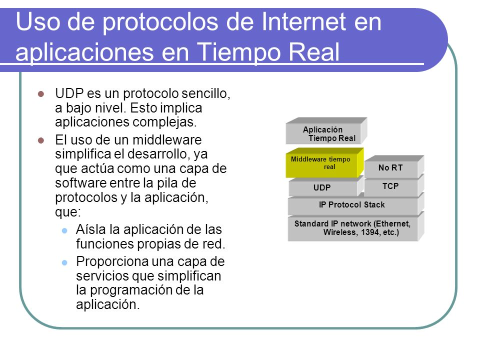 Uso de protocolos de Internet en aplicaciones en Tiempo Real