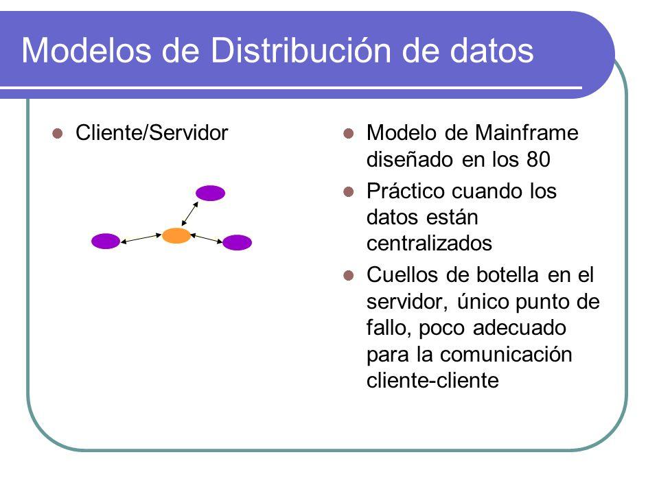 Modelos de Distribución de datos