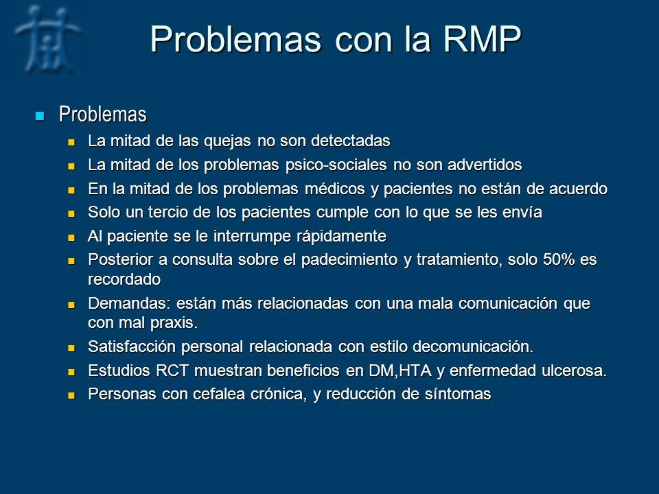 Problemas con la RMP Problemas