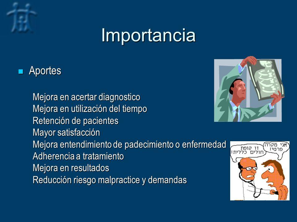 Importancia Aportes Mejora en acertar diagnostico