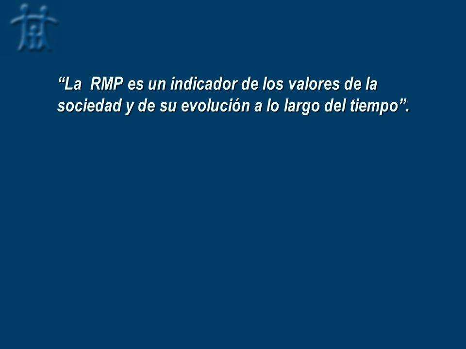 La RMP es un indicador de los valores de la sociedad y de su evolución a lo largo del tiempo .