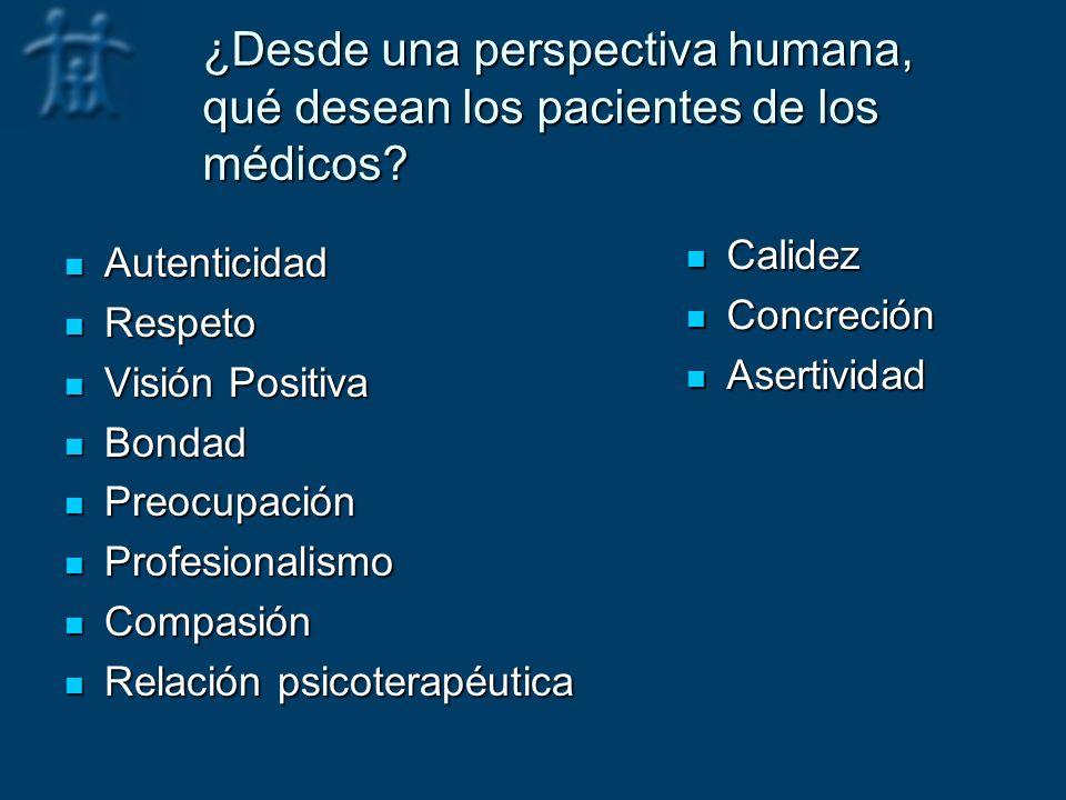 ¿Desde una perspectiva humana, qué desean los pacientes de los médicos