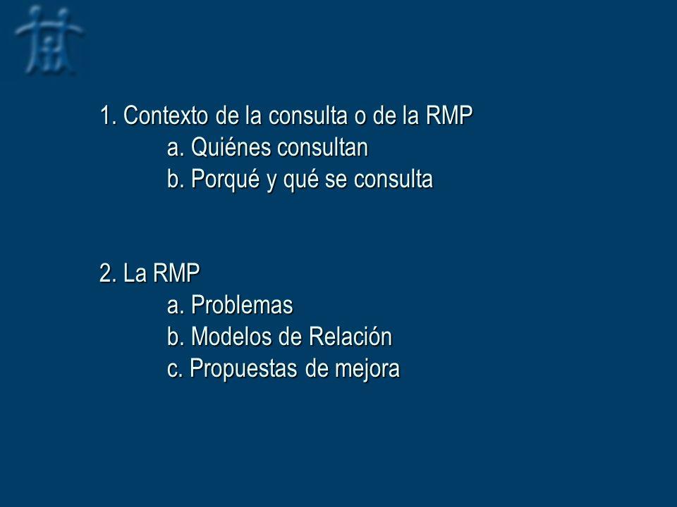 1. Contexto de la consulta o de la RMP. a. Quiénes consultan. b