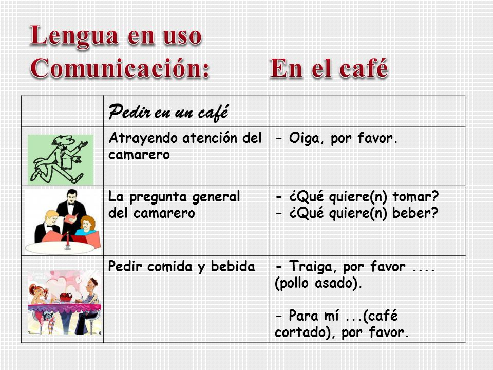 Lengua en uso Comunicación: En el café